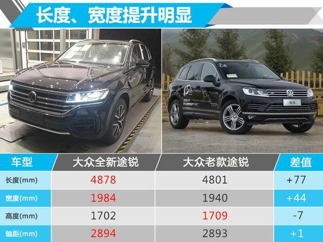 """大众全新途锐载""""小排量""""发动机 售价大幅下调"""